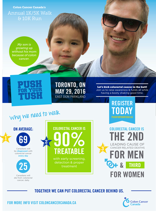 Colon Cancer Canada - Push For Your Tush 1K/5K Walk & 10K Run